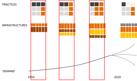 infras_method2