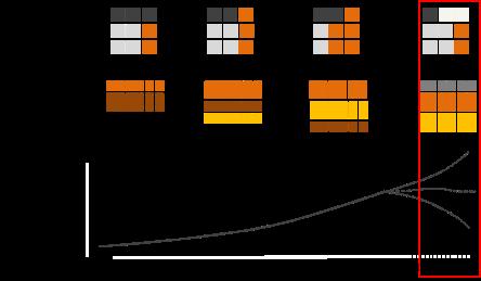 infras_method3